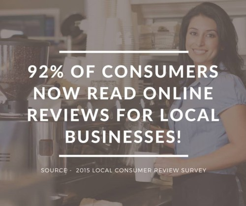 92% of Consumers now read online reviews for local businesses