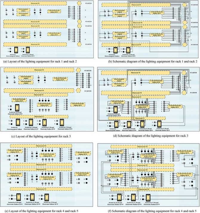 schematic diagram and layout circuit wiring of the