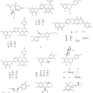 Fig 1 chemical structures of pounds from c circinalis and c revoluta
