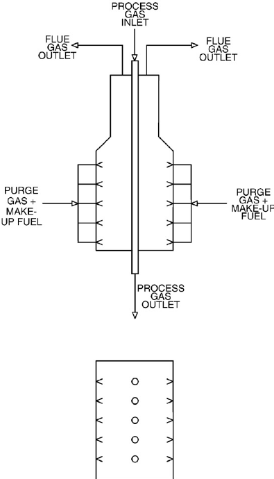 Easy Diagram Process Convection