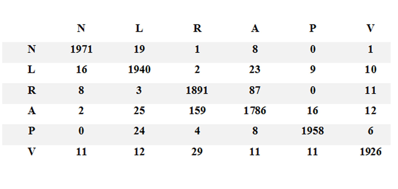Convert Excel Table To Matlab Matrix