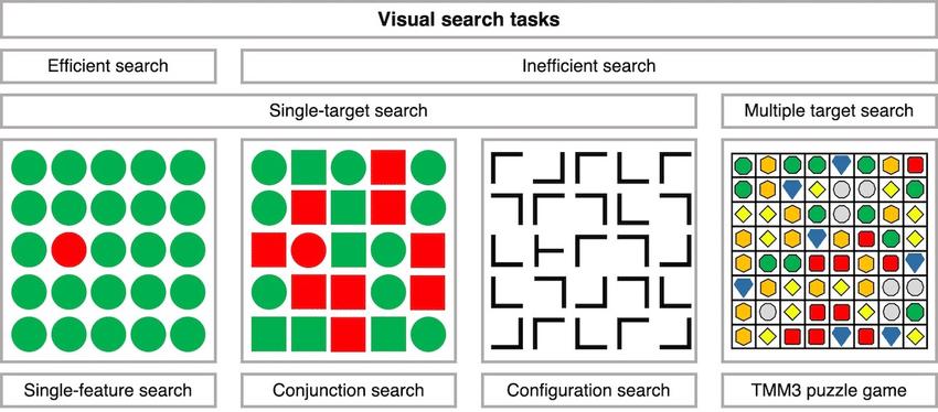 tile matching match three puzzle