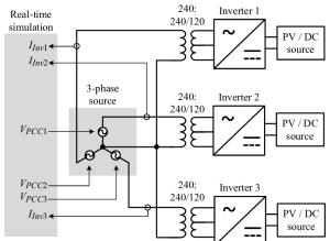 Threephase voltage source supplying three singlephase