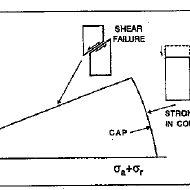 Principle of salt solution mining (de Waal et al, 2012