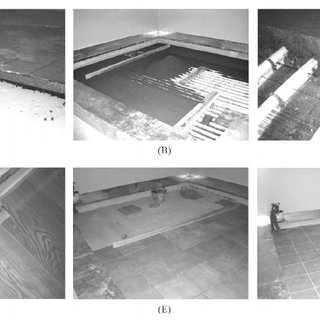 impact noise reduction of underfloor