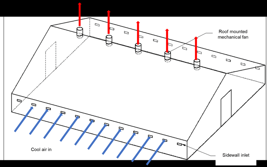 roof exhaust ventilation system
