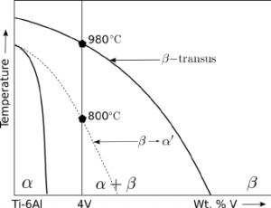 1: Ternary phase diagram | Download Scientific Diagram