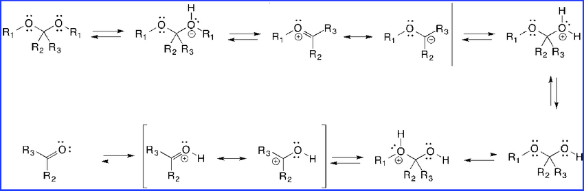 Reduction Nabh4 Ketone Mechanism