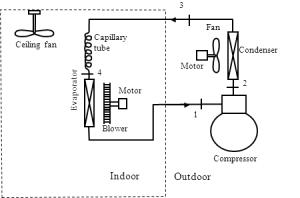 Schematic diagram of the experimental splitair