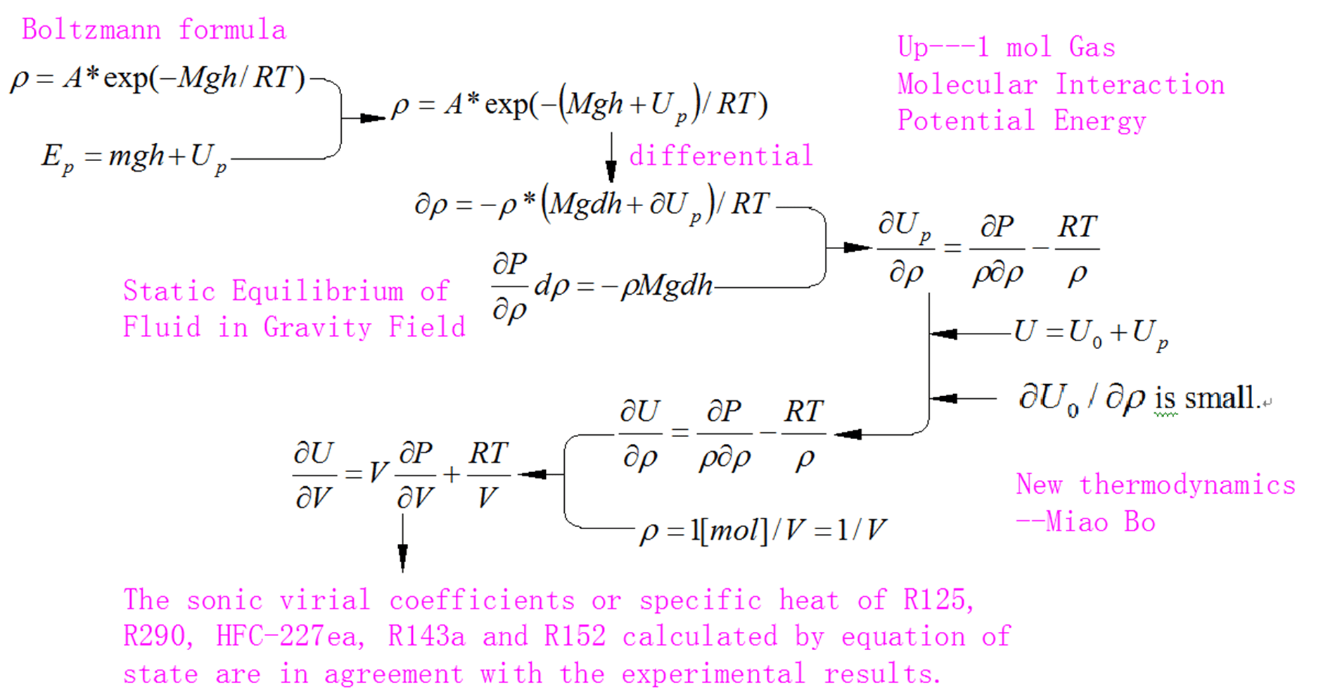 How And Which Equation Of Gibbs Energy Have To Be Used