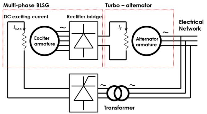 dc alternator generator wiring diagram  schematic wiring