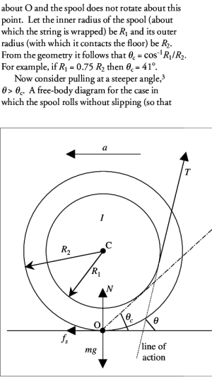 Freebody diagram of a spool of mass m and moment of
