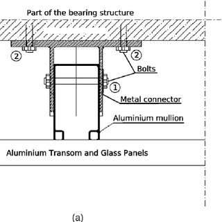 cross section of a typical bracket