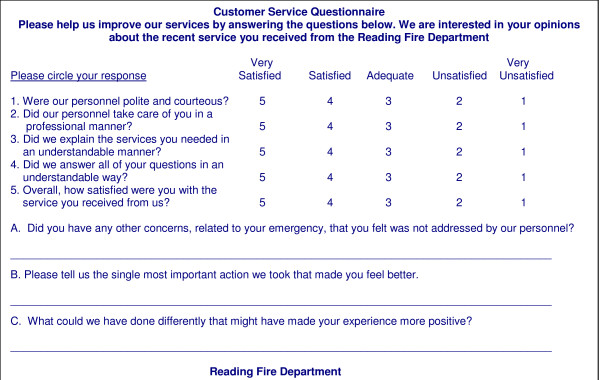 Patient Satisfaction Survey Questionnaire Mailed To Eligible