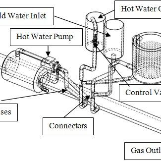 heat exchanger in the exhaust system