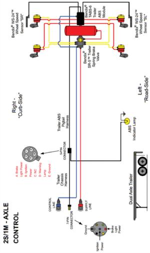 TABS6 trailer ABS diagram | Download Scientific Diagram