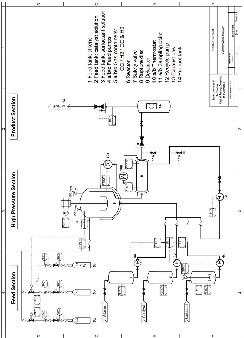 Condenser Symbol Process Flow Diagram Reactor
