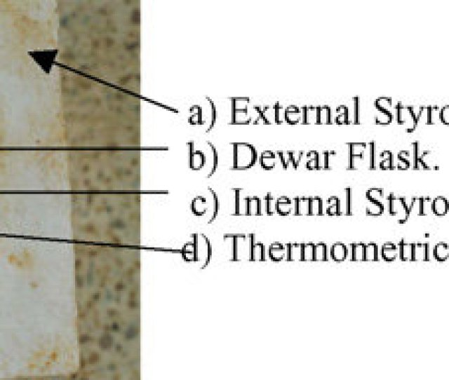 Insulation Of The Thermometric Titration Vessels A External Styrofoam Block Large