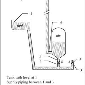 (PDF) Resonant behavior of a Hydraulic ram pump