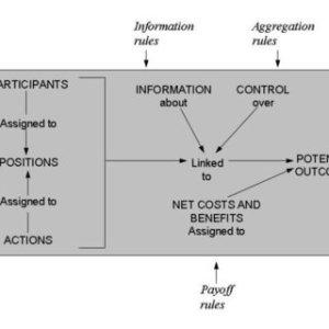 (PDF) Analysing decentralised natural resource governance