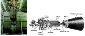 (Credit: Atomic Energy Commission) The NERVA rocket engine, a nuclear | Download Scientific