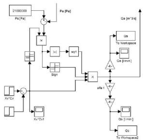 A block diagram of direction control valve | Download