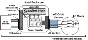 Power inverter enclosure with DC link capacitor, DC bus bars, IGBT and | Download Scientific