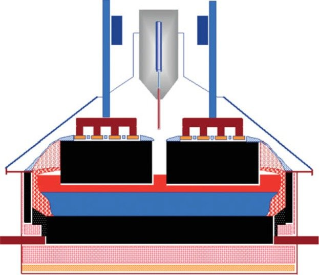 Schematic Drawing Of An Aluminum Electrolysis Cell