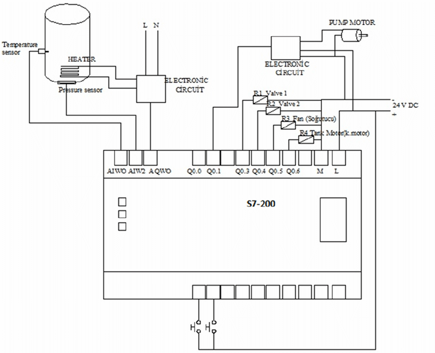 Phase Linear Uv8 Wiring Diagram Archieve of Wiring Diagram – Xvz1300 Wiring Diagram