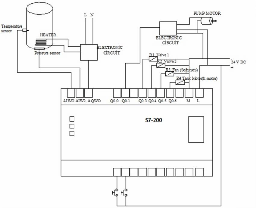 Figure 3 PLC wiring diagram?resize\\\\d665%2C541\\\\6ssl\\\\d1 pioneer avic x930bt wiring diagram pioneer avic f900bt, pioneer pioneer avic-x710bt wiring diagram at fashall.co