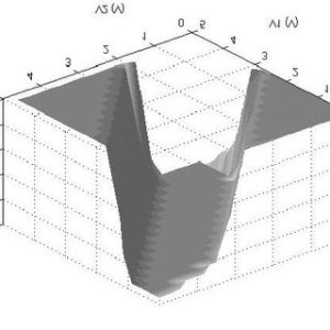 Transfer Surface of the XOR Gate   Download Scientific Diagram Transfer Surface of the XOR Gate
