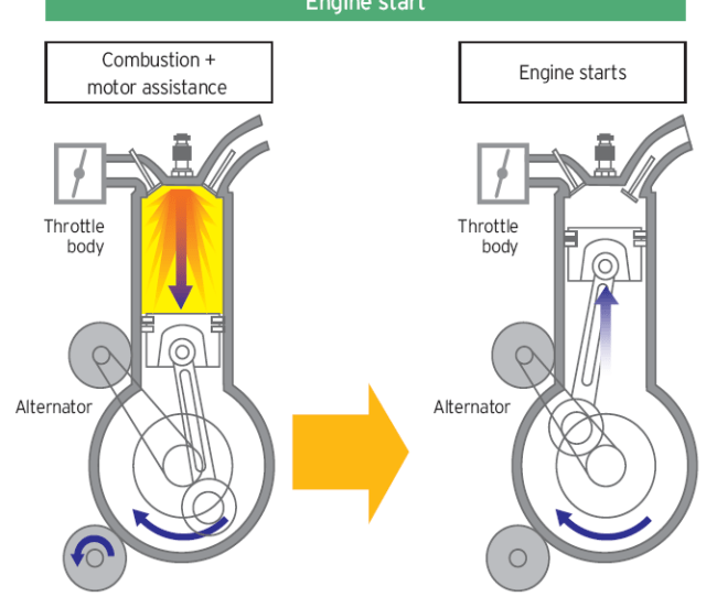 Operating Principle Of The Siss
