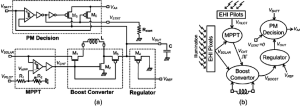 a ) Circuit diagram of the power management system (PMS
