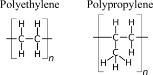 The monomer repeat structures of polyethylene and