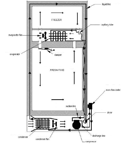 kic fridge thermostat wiring diagram  wiring diagram