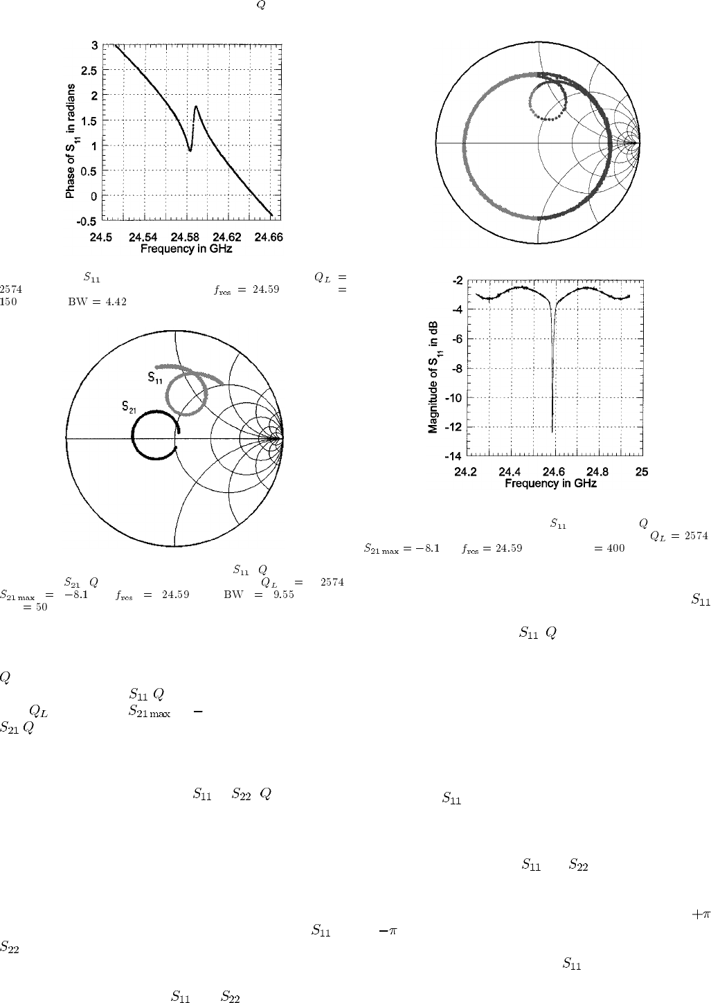 Precise Measurements Of The Q Factor Oflectric