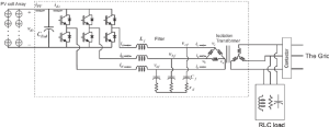 Schematic representation of 3phase PV inverter with RLC load for | Download Scientific Diagram
