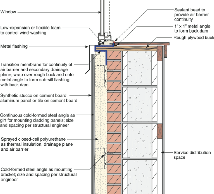 Window Installation For An Exterior Insulation Retrofit Of A Mass Masonry Wall on Gy6 Engine Exploded Diagram
