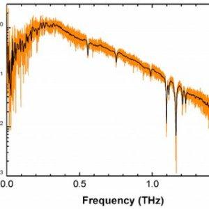 (PDF) Wavelet Power Spectrum Estimation for High