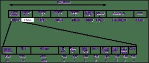 IEEE 80211 Frame Format   Download Scientific Diagram