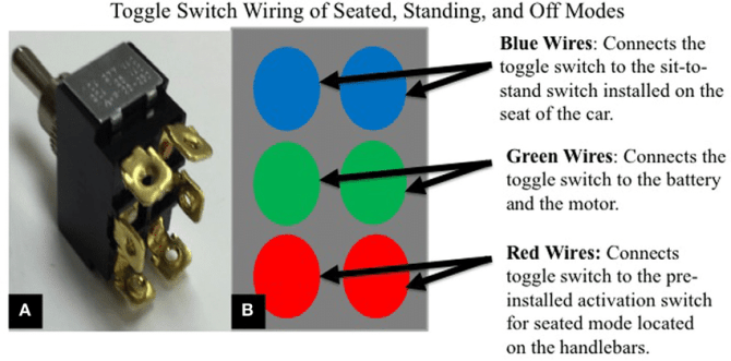 wiring diagram for 2 pole rocker switch  round 7 pin