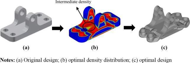 standard topology optimization design