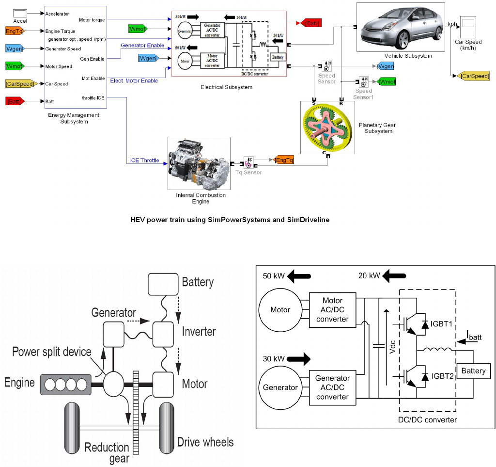 A Generic Battery Model For The Dynamic Simulation Of