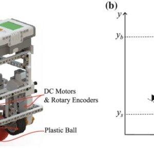 (PDF) A Robust Control Scheme Against Some Parametric