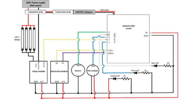 wiring diagram except for the uvc lamps all the