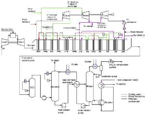 Ge 7fa Gas Turbine Diagram | Online Wiring Diagram