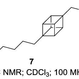 Figure S7: 1 H NMR spectrum of 6 in CDCl3. | Download ...