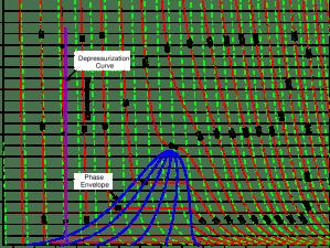 Propane Phase Diagram | Download Scientific Diagram