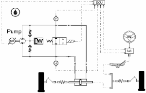 Schematic diagram of an Electro Hydraulic Steering system