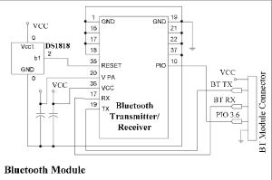 Circuit diagram of the Bluetooth Module | Download Scientific Diagram